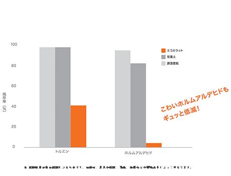 %e3%82%a8%e3%82%b3%e3%82%ab%e3%83%a9%e3%83%83%e3%83%883