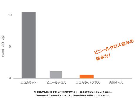 %e3%82%a8%e3%82%b3%e3%82%ab%e3%83%a9%e3%83%83%e3%83%884